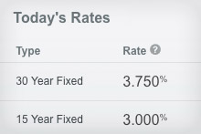 Discover Home Loans - Rates and Calculators